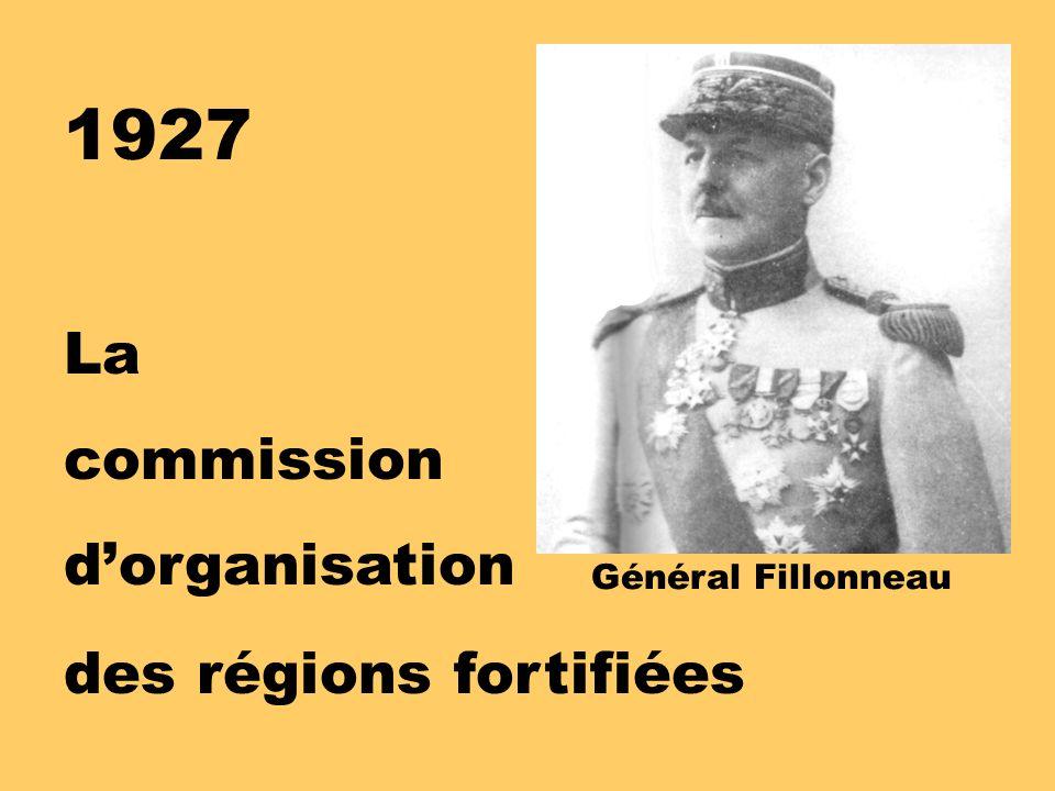 1927 La commission d'organisation des régions fortifiées