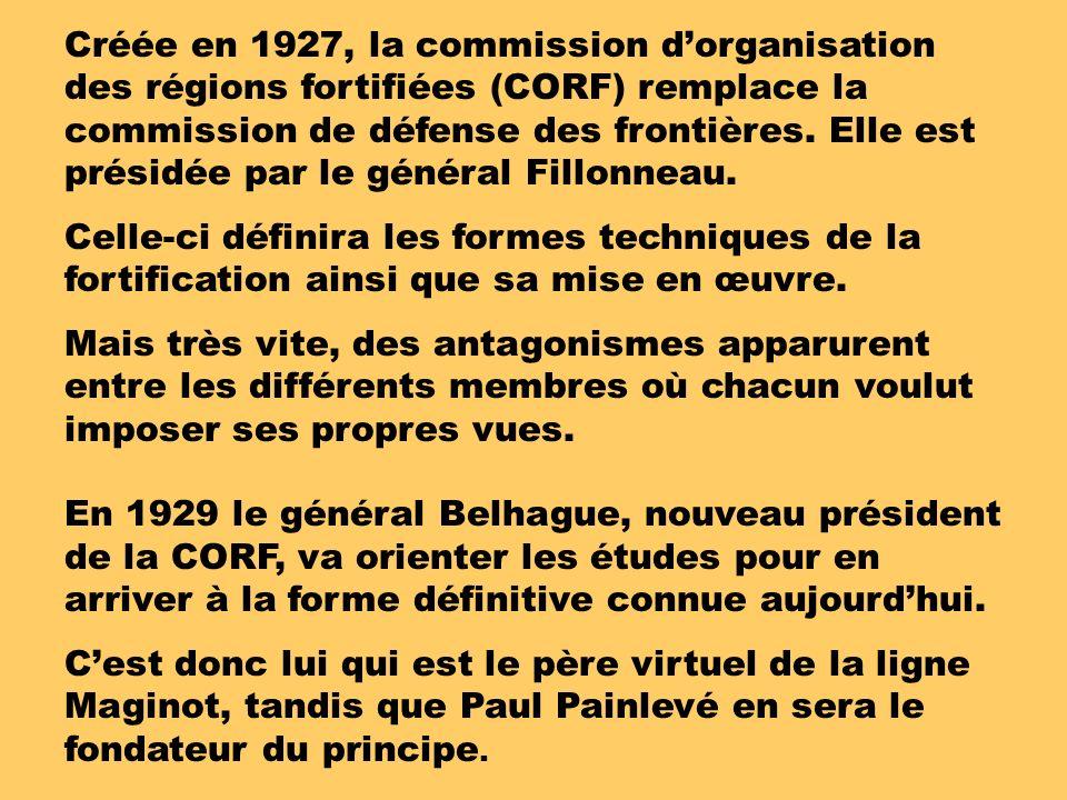 Créée en 1927, la commission d'organisation des régions fortifiées (CORF) remplace la commission de défense des frontières. Elle est présidée par le général Fillonneau.