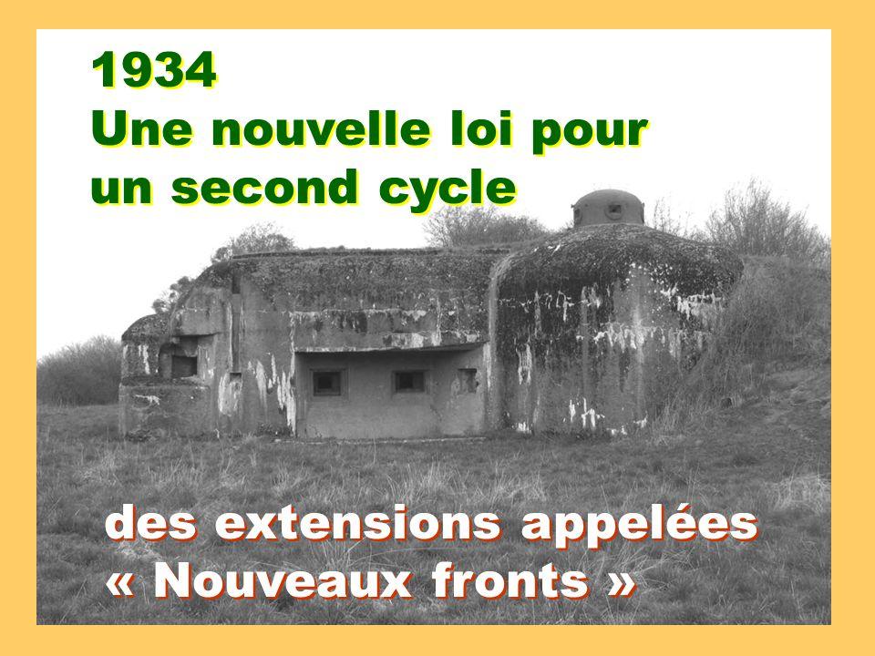 1934 Une nouvelle loi pour un second cycle des extensions appelées « Nouveaux fronts »