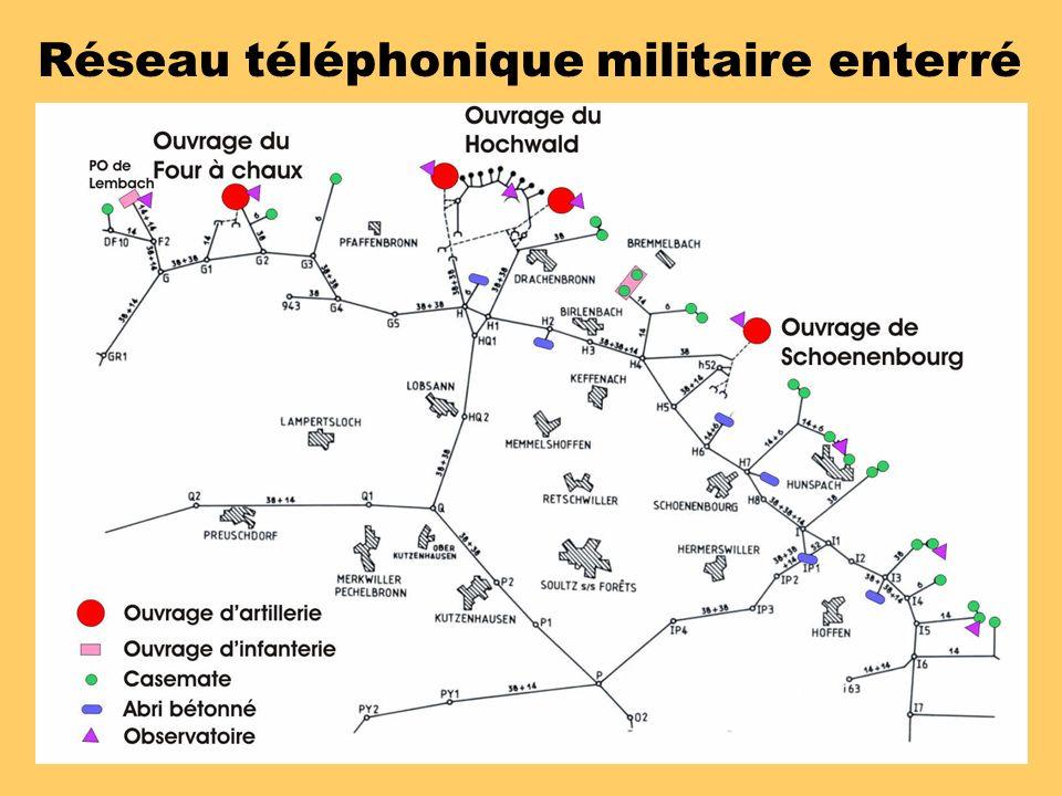 Réseau téléphonique militaire enterré