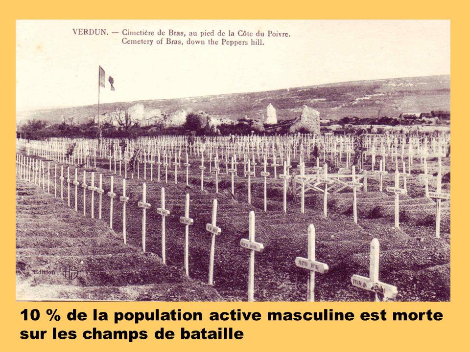 10 % de la population active masculine est morte sur les champs de bataille