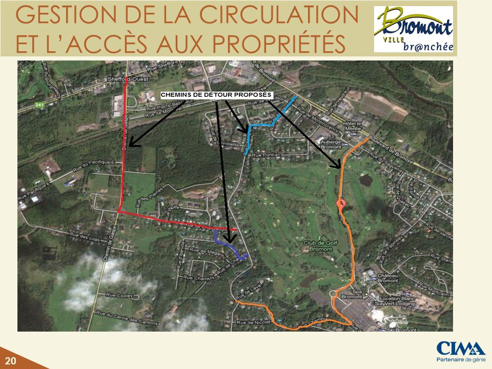 GESTION DE LA CIRCULATION ET L'ACCÈS AUX PROPRIÉTÉS