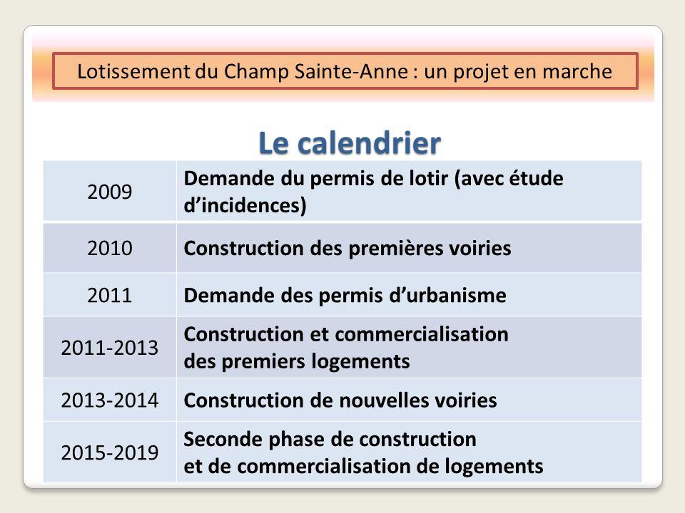 Lotissement du Champ Sainte-Anne : un projet en marche