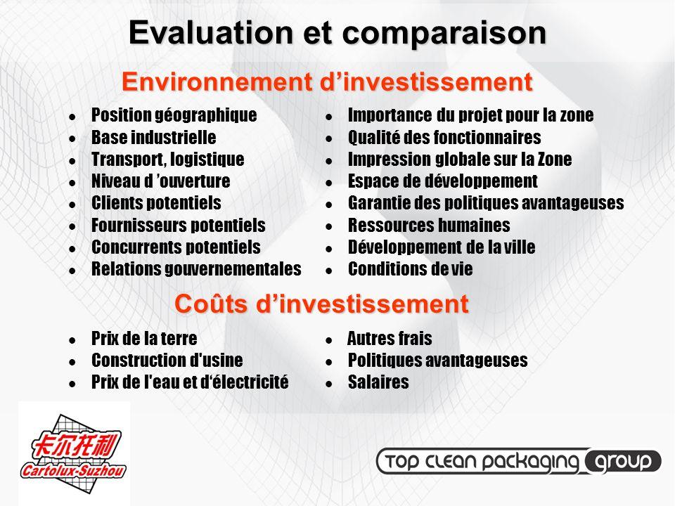 Evaluation et comparaison Coûts d'investissement