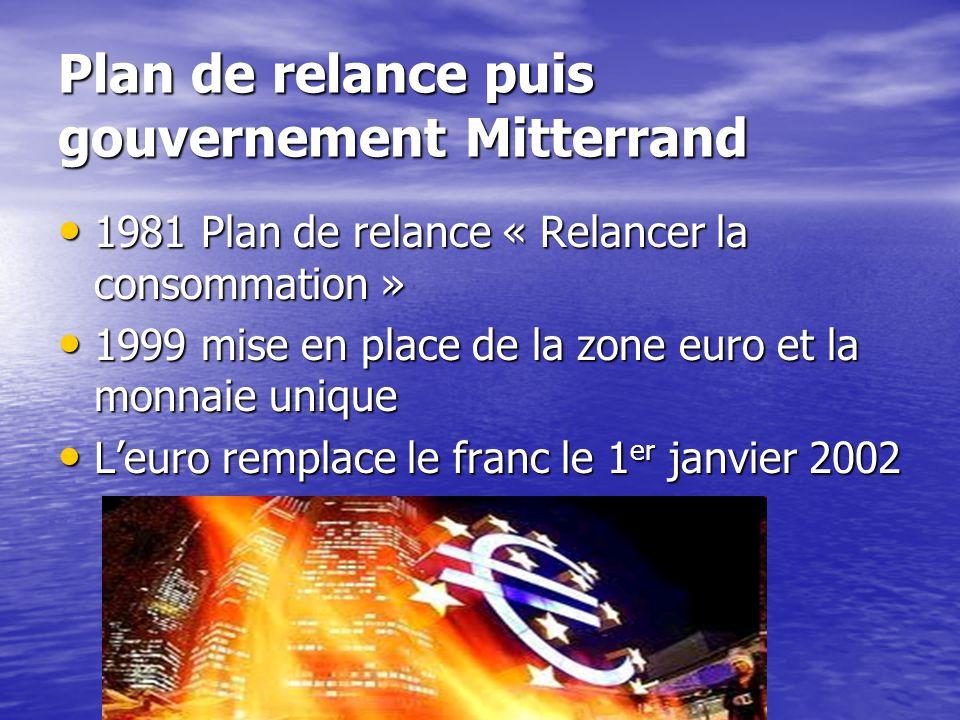 Plan de relance puis gouvernement Mitterrand