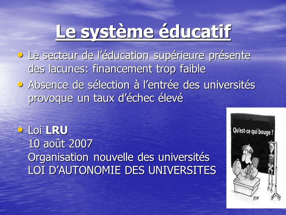 Le système éducatif Le secteur de l'éducation supérieure présente des lacunes: financement trop faible.
