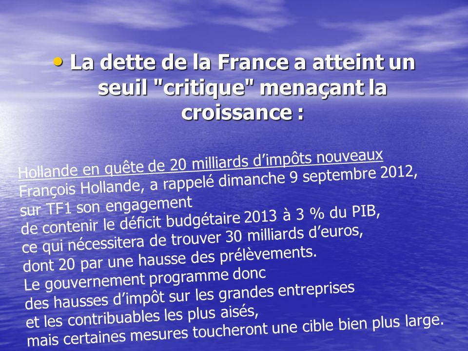 La dette de la France a atteint un seuil critique menaçant la croissance :