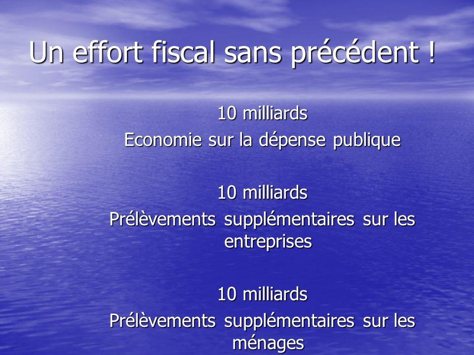 Un effort fiscal sans précédent !