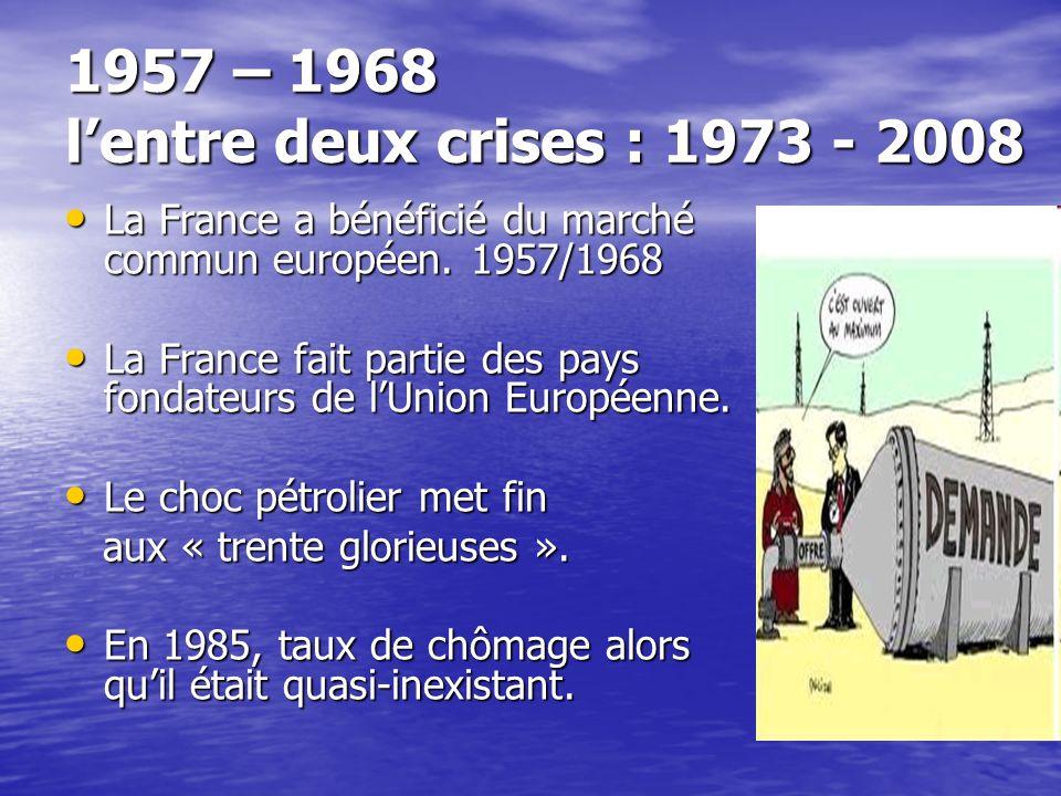 1957 – 1968 l'entre deux crises : 1973 - 2008