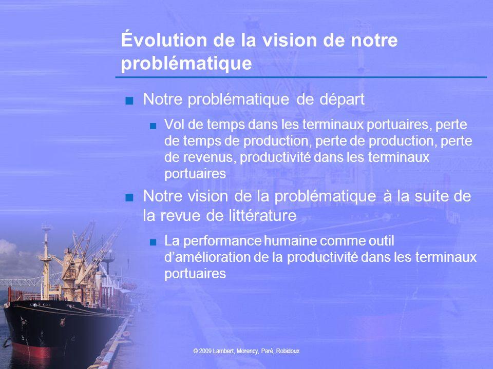 Évolution de la vision de notre problématique