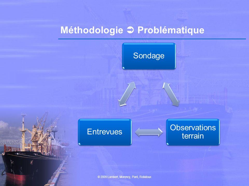 Méthodologie  Problématique