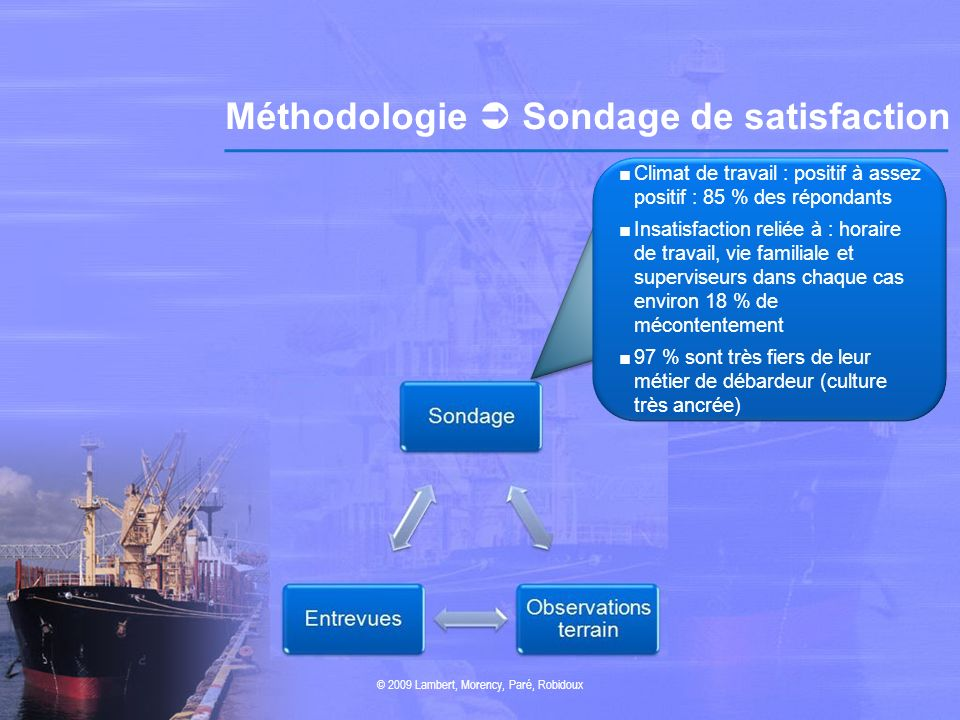 Méthodologie  Sondage de satisfaction
