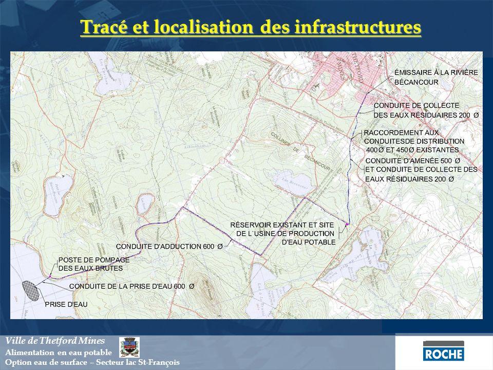 Tracé et localisation des infrastructures