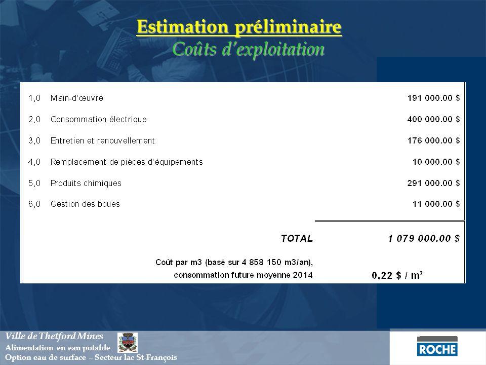 Estimation préliminaire
