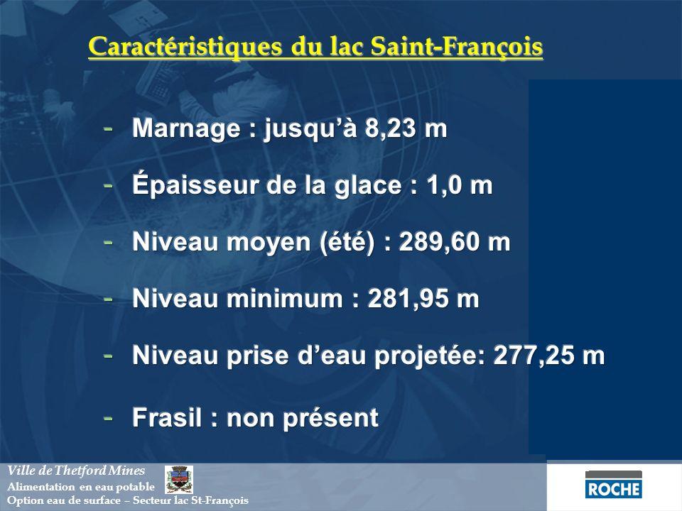 Caractéristiques du lac Saint-François