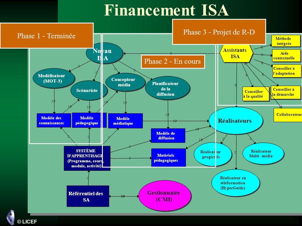 Financement ISA Phase 3 - Projet de R-D Phase 1 - Terminée