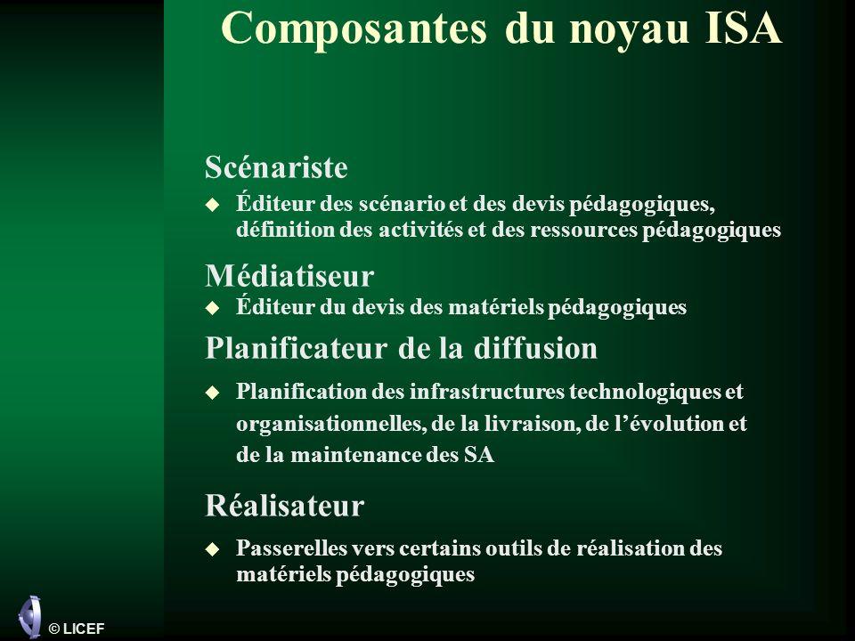 Composantes du noyau ISA