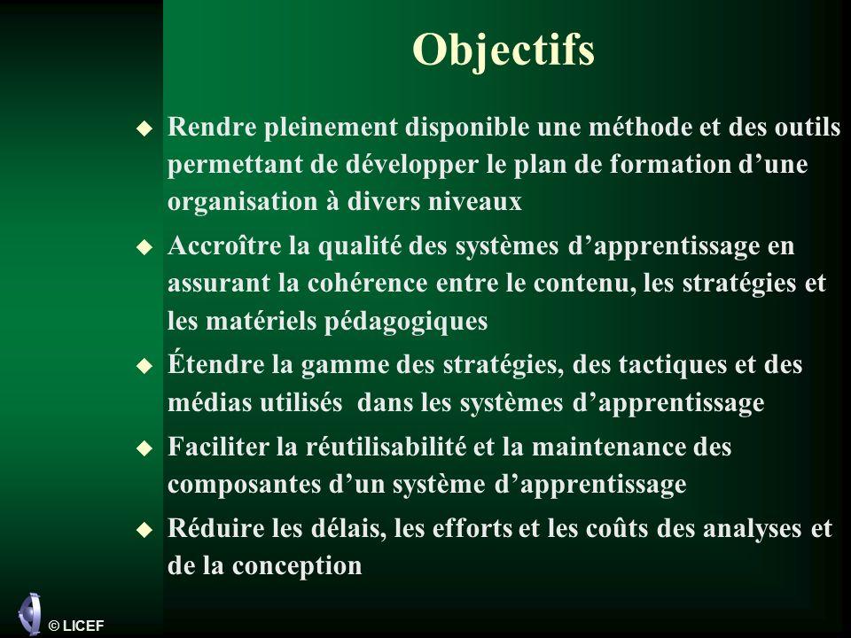 Objectifs Rendre pleinement disponible une méthode et des outils permettant de développer le plan de formation d'une organisation à divers niveaux.