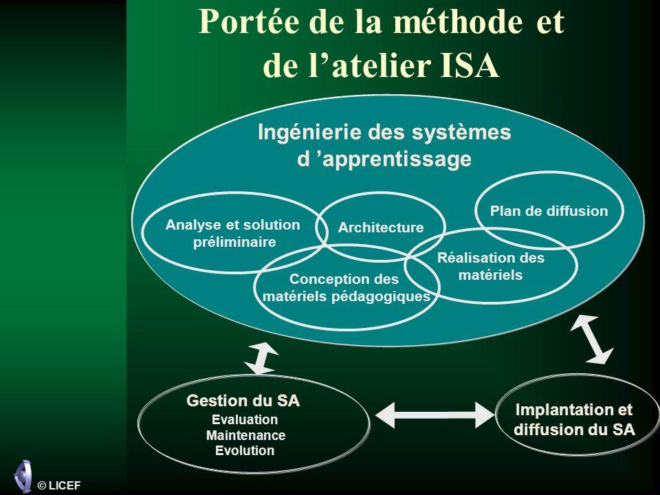 Portée de la méthode et de l'atelier ISA