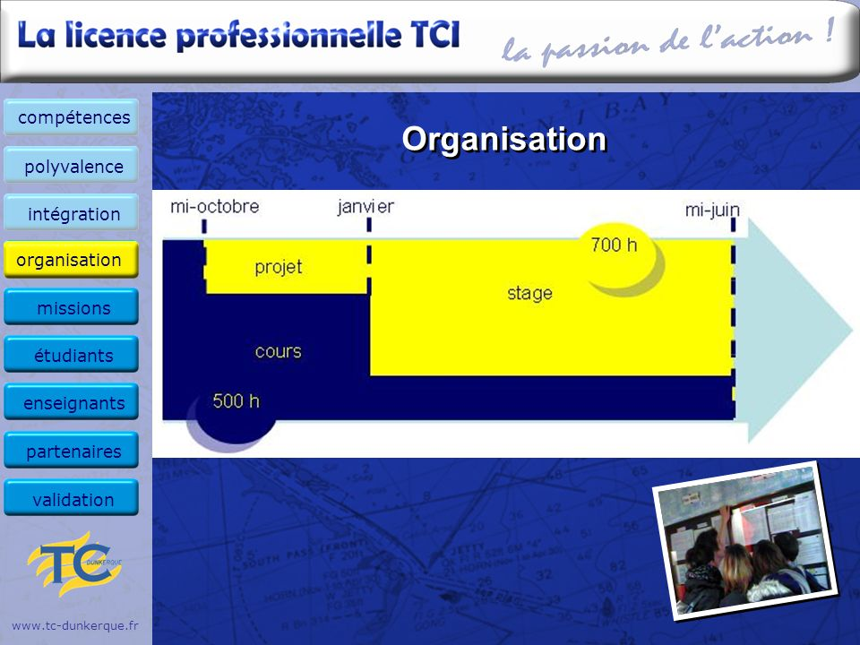 Organisation compétences polyvalence intégration organisation