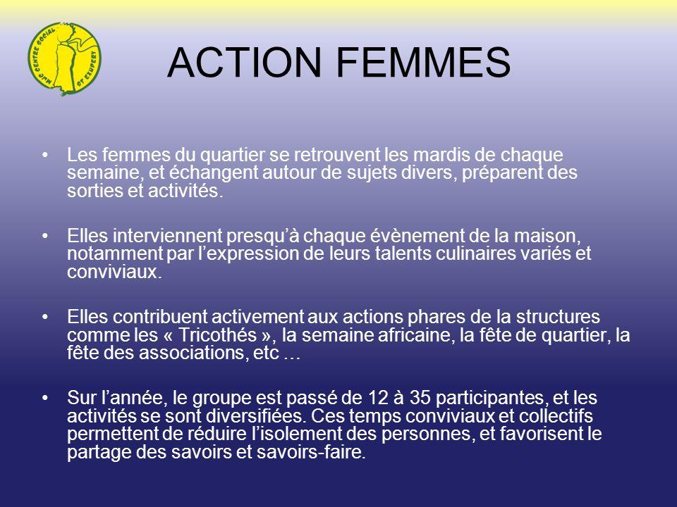 ACTION FEMMES
