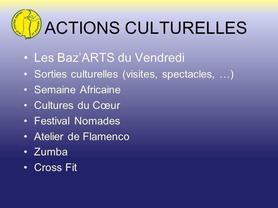 ACTIONS CULTURELLES Les Baz'ARTS du Vendredi