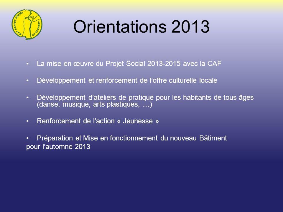 Orientations 2013 La mise en œuvre du Projet Social 2013-2015 avec la CAF. Développement et renforcement de l'offre culturelle locale.
