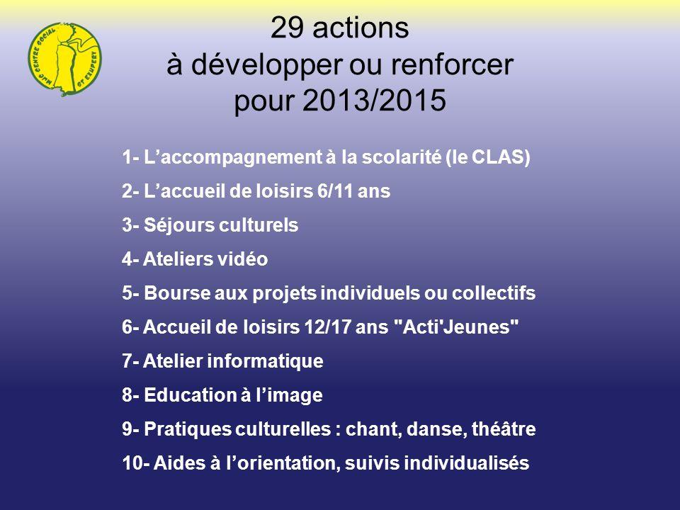 29 actions à développer ou renforcer pour 2013/2015