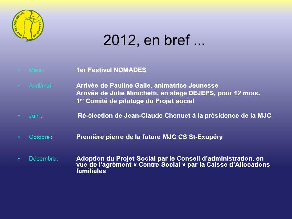2012, en bref ... Mars : 1er Festival NOMADES. Avril/mai : Arrivée de Pauline Galle, animatrice Jeunesse.