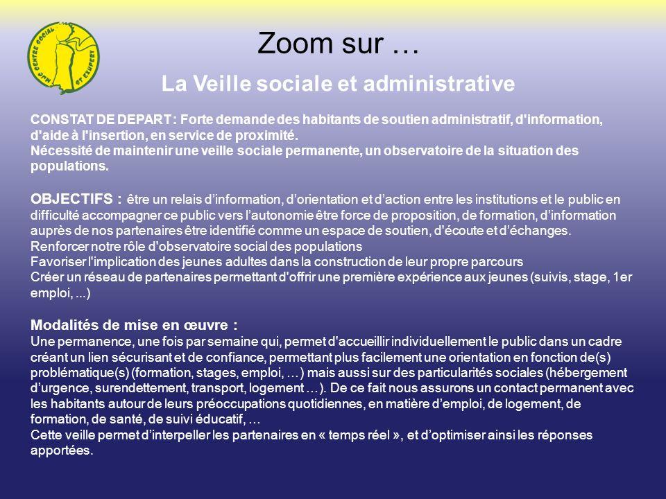 La Veille sociale et administrative