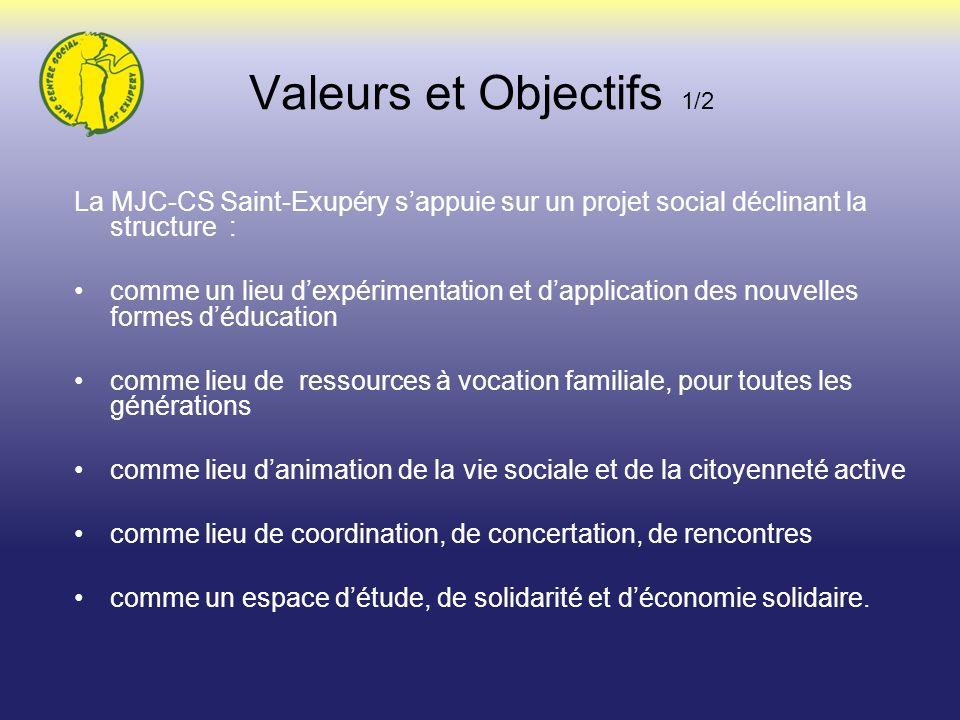 Valeurs et Objectifs 1/2 La MJC-CS Saint-Exupéry s'appuie sur un projet social déclinant la structure :