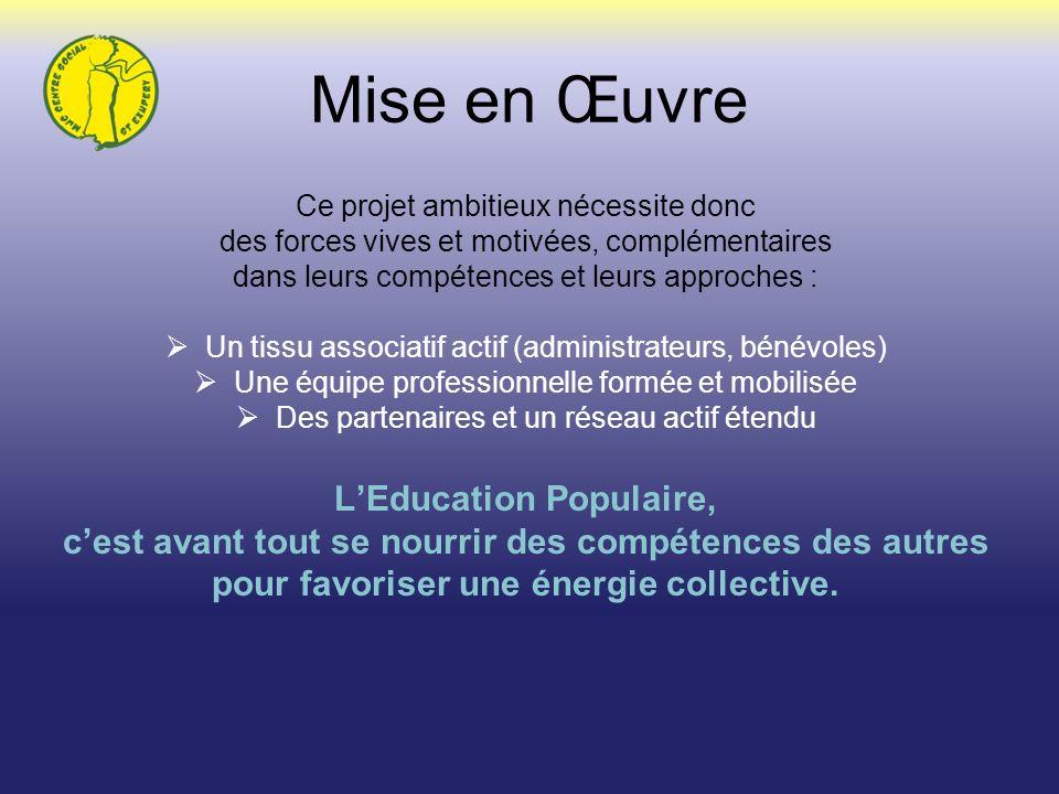 Mise en Œuvre L'Education Populaire,
