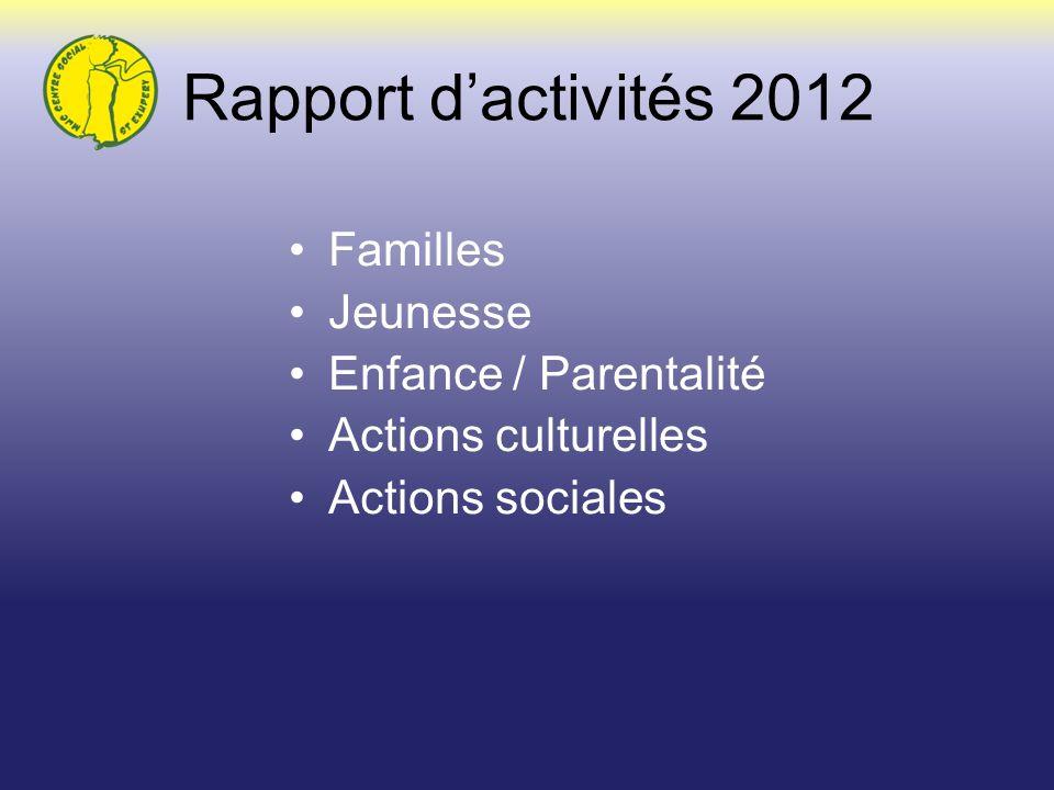 Rapport d'activités 2012 Familles Jeunesse Enfance / Parentalité