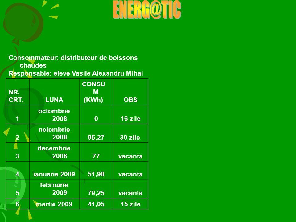 ENERG@TIC Consommateur: distributeur de boissons chaudes