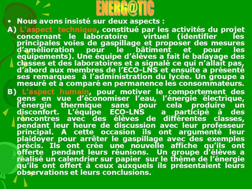 ENERG@TIC Nous avons insisté sur deux aspects :