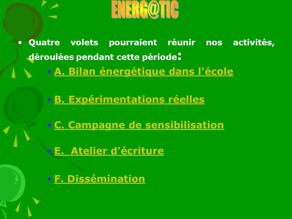 ENERG@TIC A. Bilan énergétique dans l école