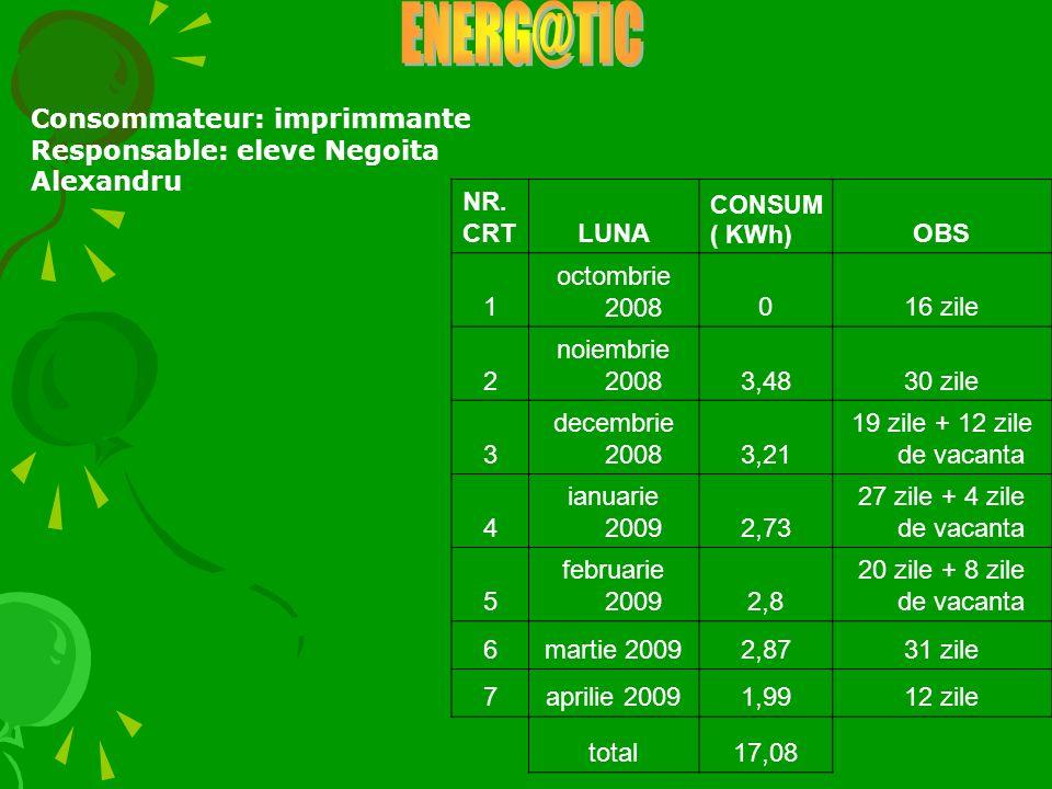 ENERG@TIC Consommateur: imprimmante