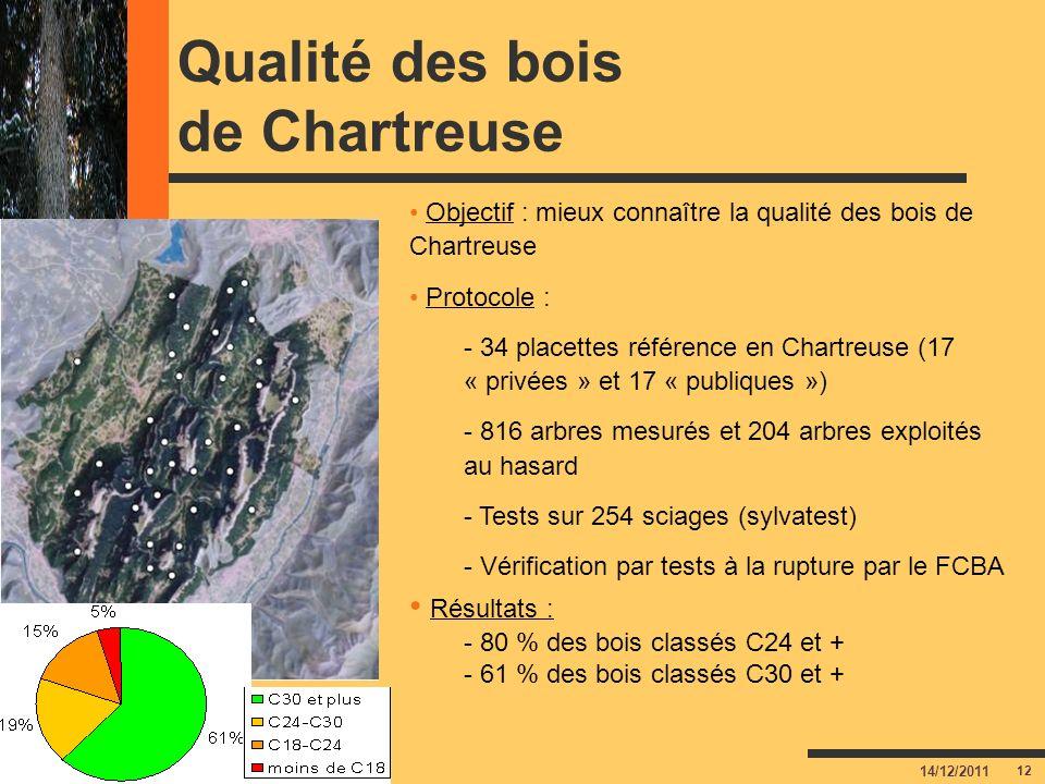 Qualité des bois de Chartreuse • Résultats :