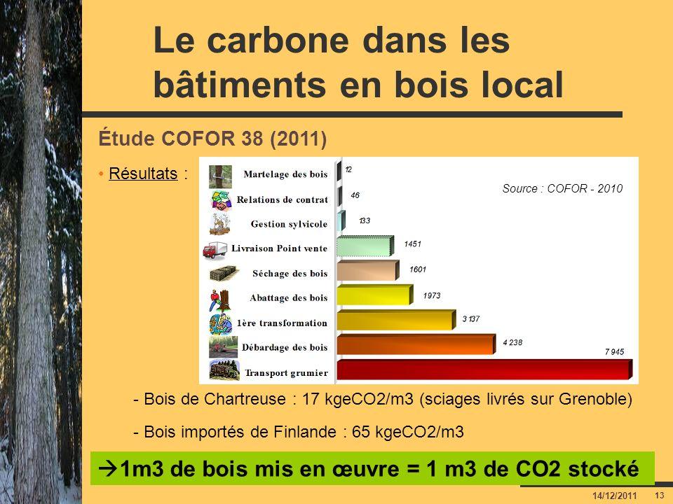 Le carbone dans les bâtiments en bois local