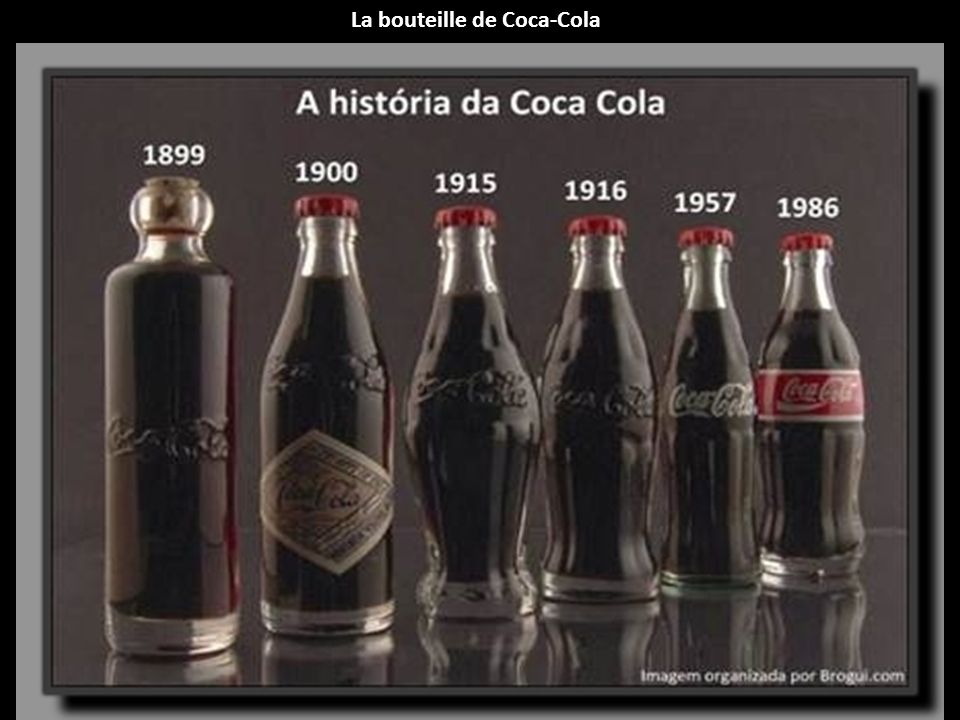 La bouteille de Coca-Cola