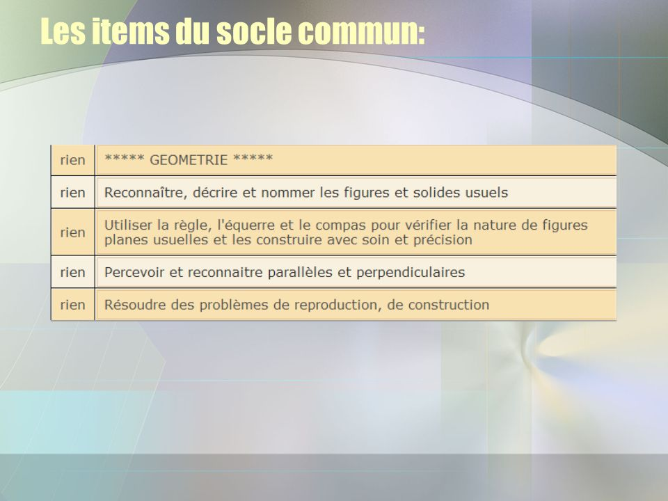 Les items du socle commun: