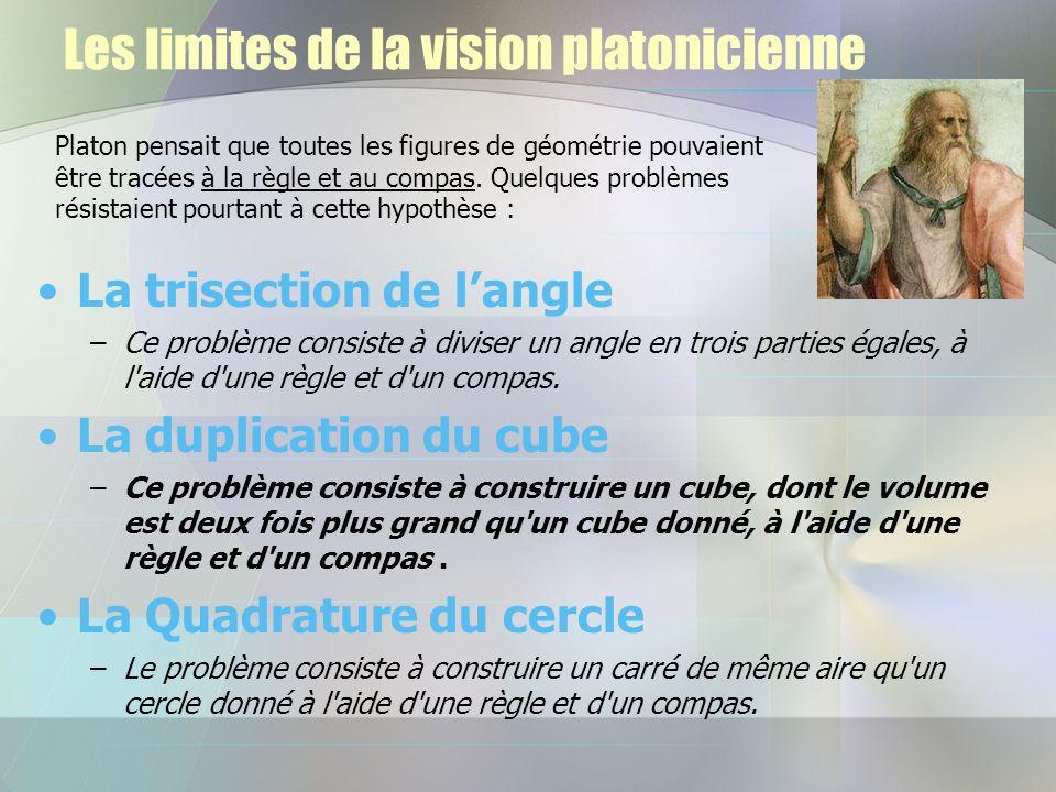 Les limites de la vision platonicienne