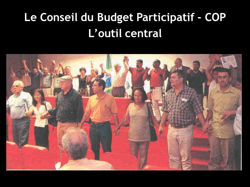 Le Conseil du Budget Participatif - COP L'outil central