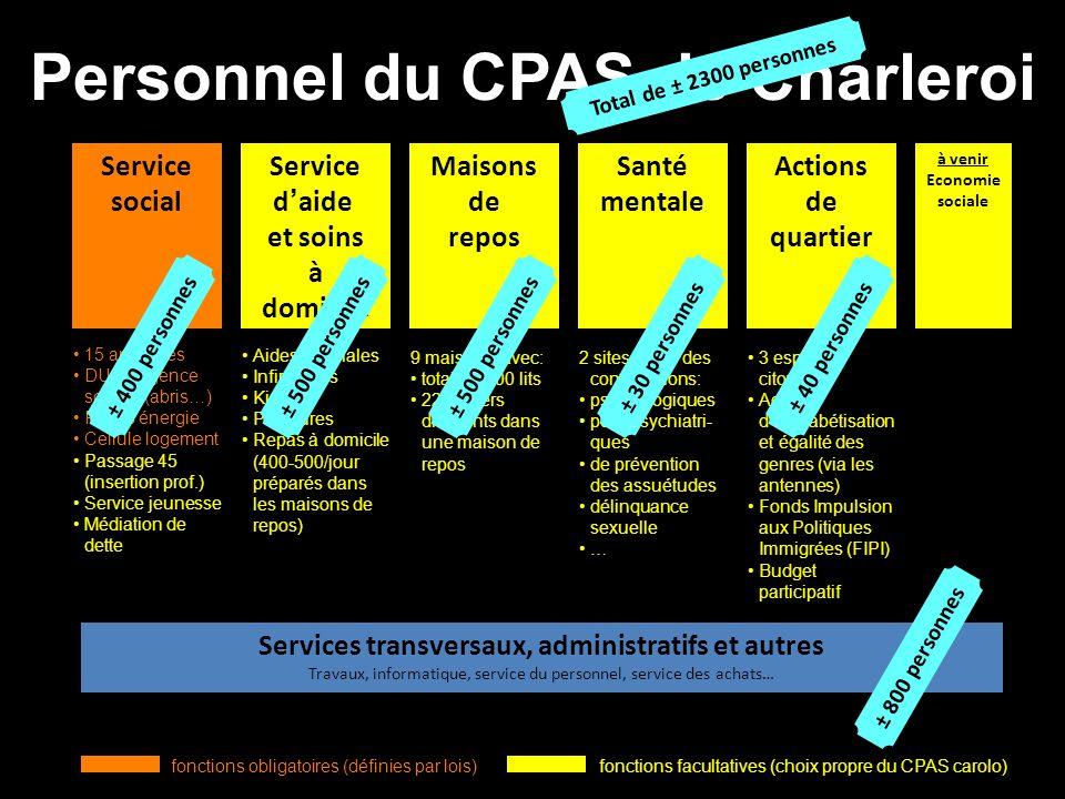Personnel du CPAS de Charleroi