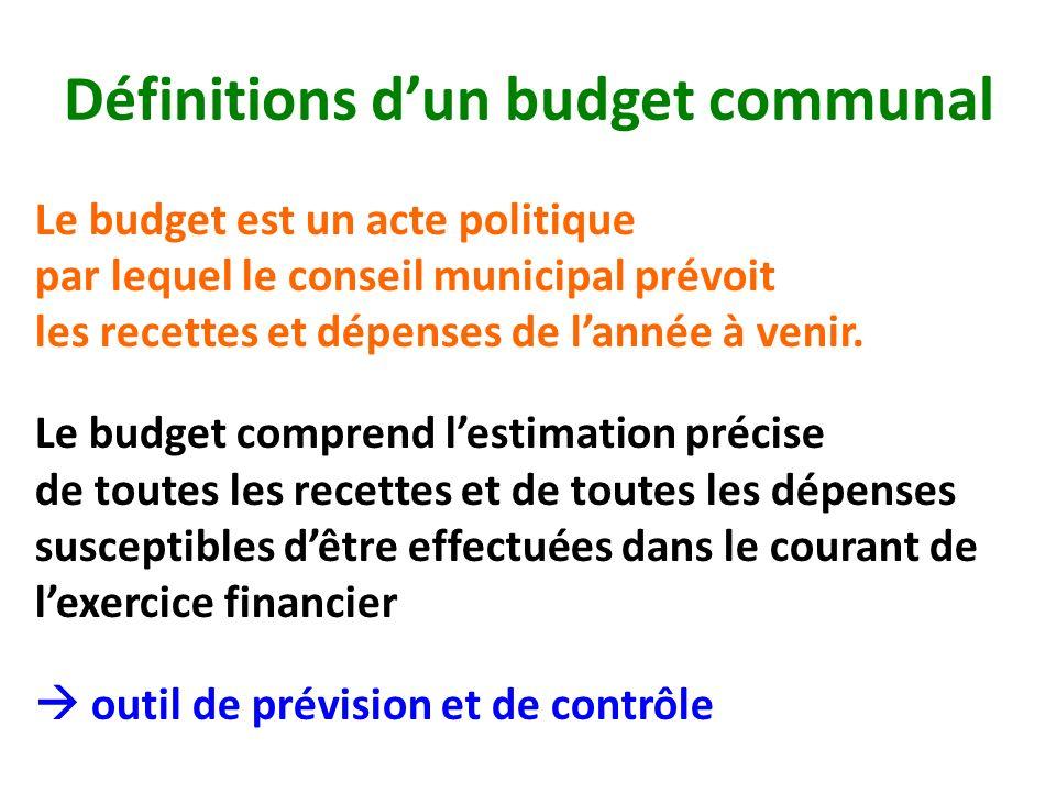 Définitions d'un budget communal