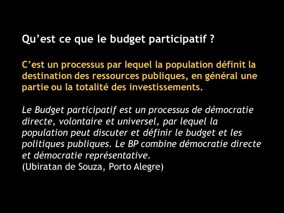 Qu'est ce que le budget participatif