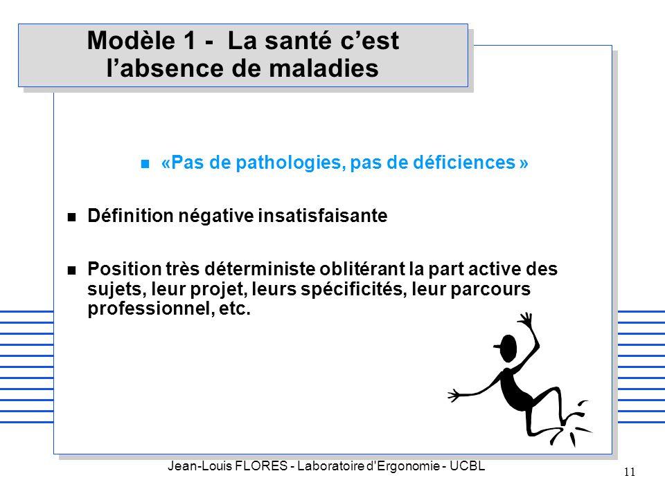 Modèle 1 - La santé c'est l'absence de maladies