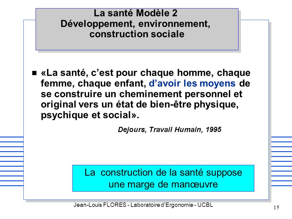 La santé Modèle 2 Développement, environnement, construction sociale
