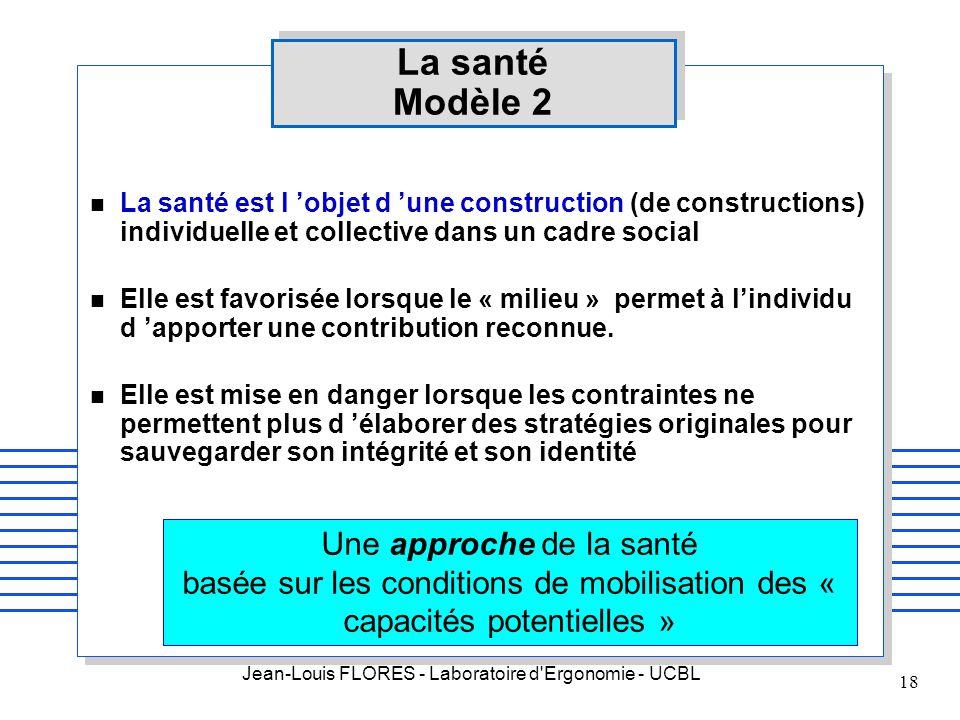 La santé Modèle 2 La santé est l 'objet d 'une construction (de constructions) individuelle et collective dans un cadre social.