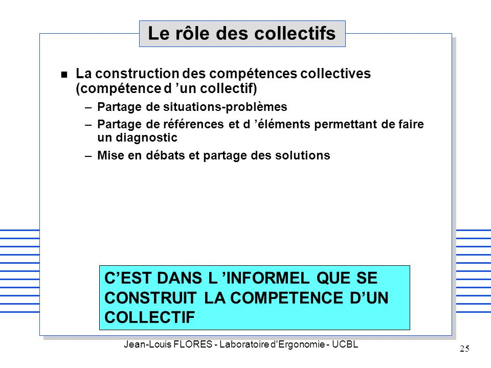 Le rôle des collectifs La construction des compétences collectives (compétence d 'un collectif) Partage de situations-problèmes.